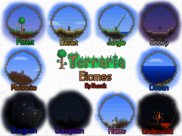 FAQ по игре Terraria для Android - всё для фанатов